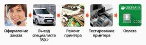 Ремонт принтера в СПб